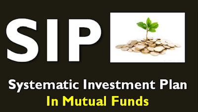 Best SIP Mutual Funds for 2015