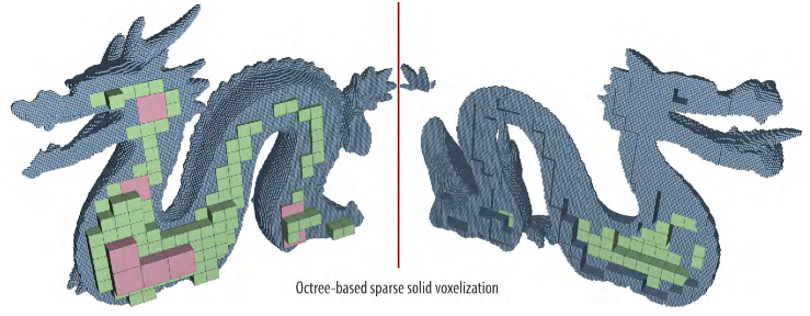 Voxel Map Construction and Rendering