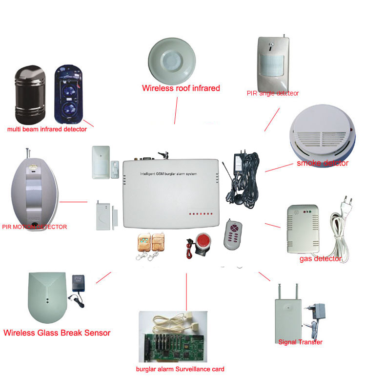Security Alarm Alarm System For House House