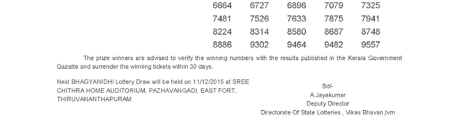 BHAGYANIDHI Lottery BN 215 Result 04-12-2015