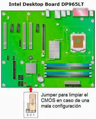 jumper para limpiar el CMOS en placa intel dp965lt