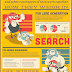 Social vs. Search