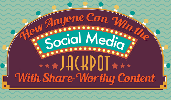 The Science and Art of Winning The Social Media Jackpot With Share-Worthy Content - #infographic