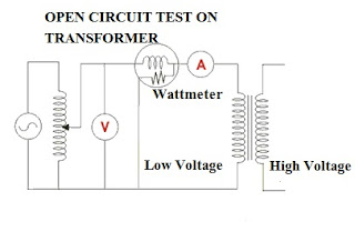 No load Test on Transformer