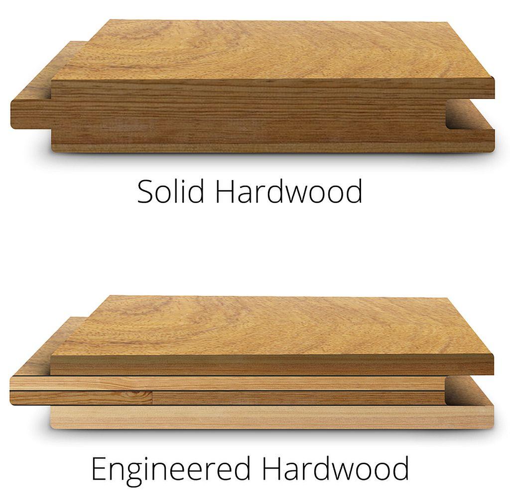 Wood Flooring Materials ~ silverspikestudio