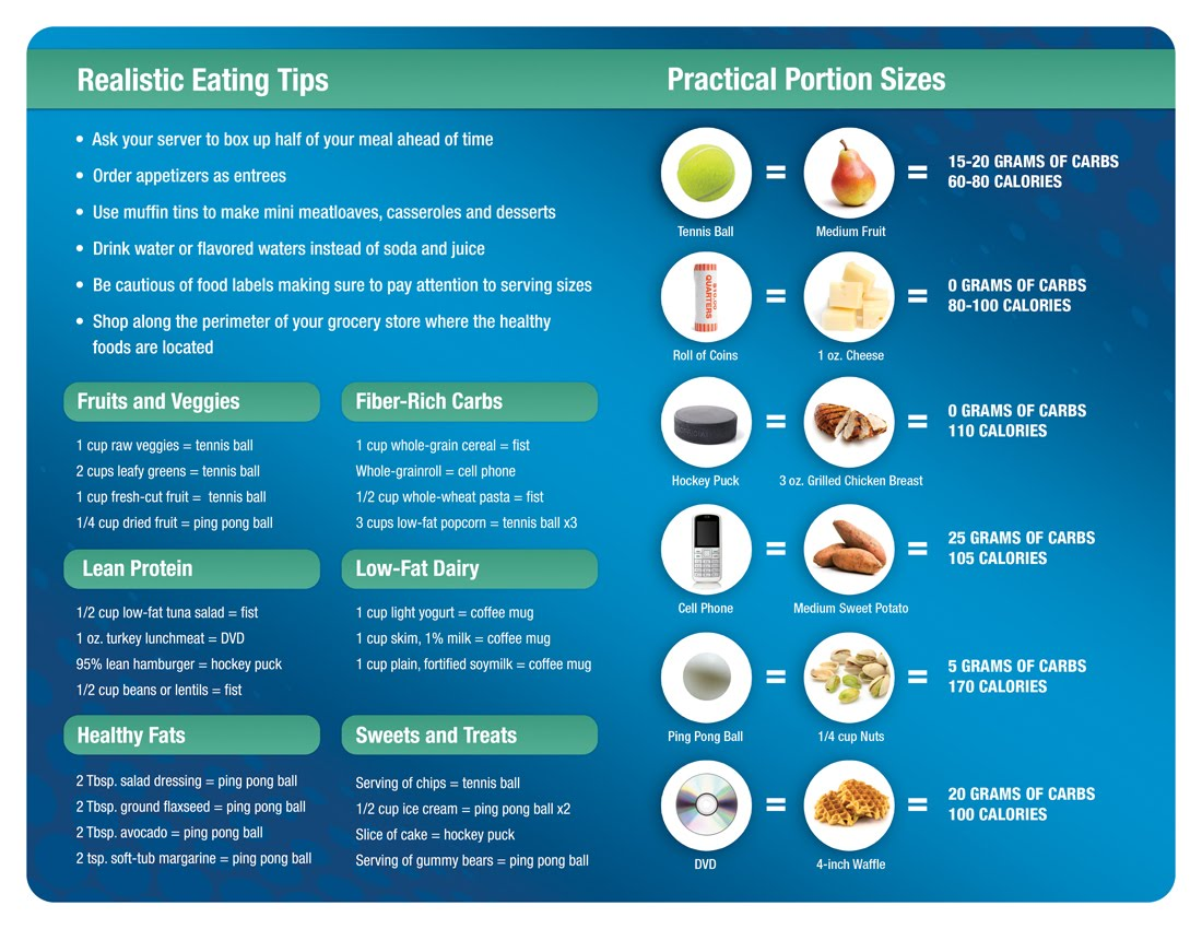 Control Portions When Eating Out picture
