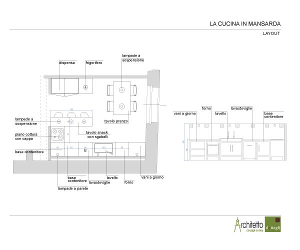 Cucina Ristorante Dimensioni Minime ~ Design Per La Casa & Idee ...