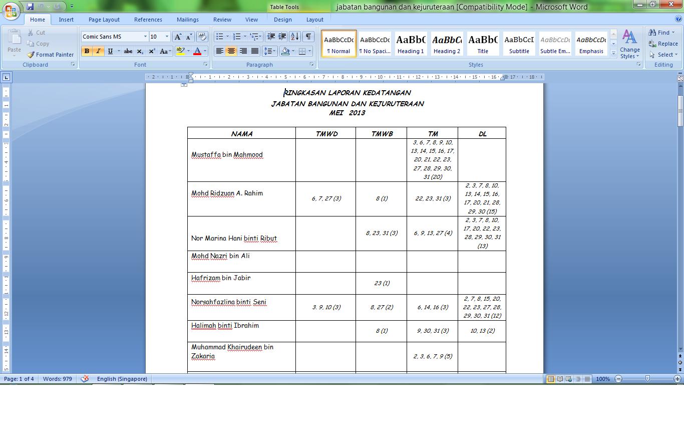 Laporan Akhir Latihan Industri July 2013