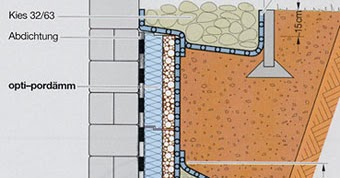 unser traumhaus von danwood ein bautagebuch von jacqueline und andreas unsere drainage. Black Bedroom Furniture Sets. Home Design Ideas