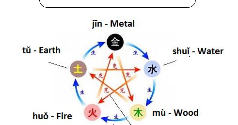 Various - Xing-Wu / Insight