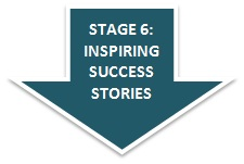 Stage 6: Inspiring Success Stories
