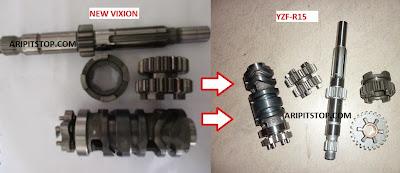 Penukaran gear r15 ke new vixion 2
