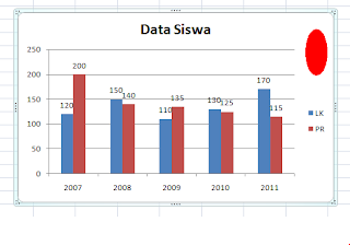 Data Grafik Sheet Excel