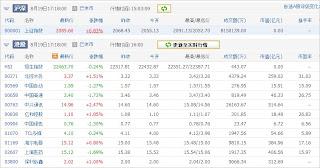 中国株コバンザメ投資ウォッチ銘柄watch20130819