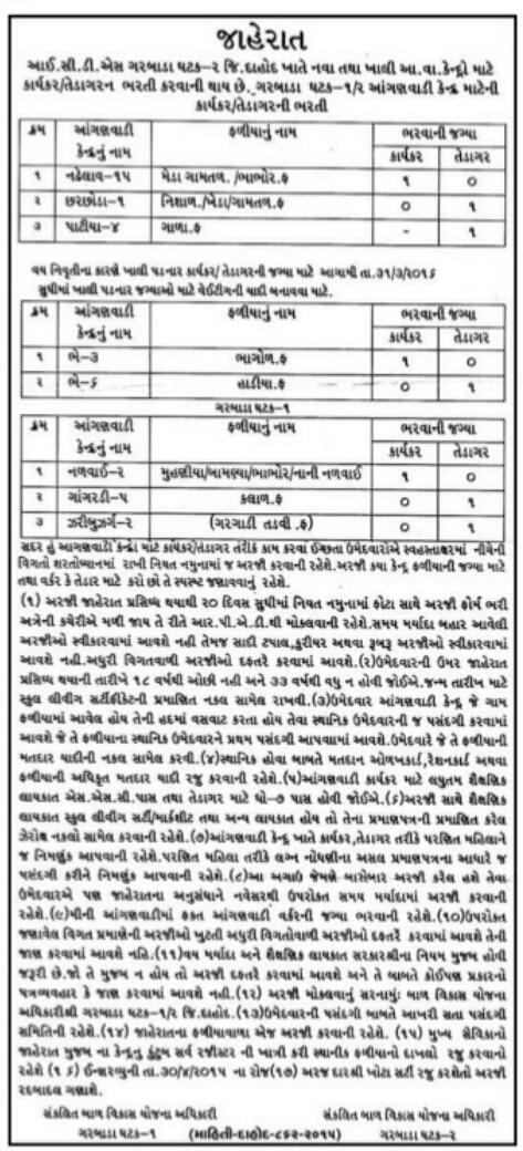 ICDS - Dahod Recruitment for Various Posts   RAKESH PANDYA