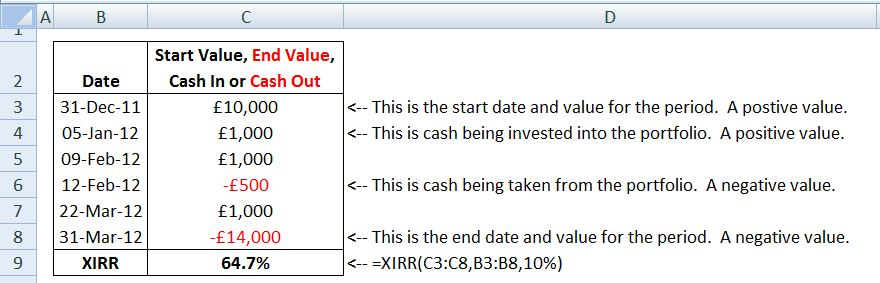 Calculate an annualised historic portfolio return using XIRR