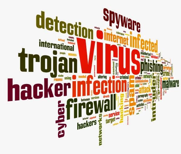 Virus Guide