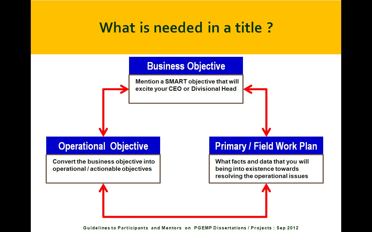 Dissertation Objectives