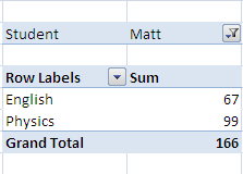 Apache POI - Pivot Table With Filter Option