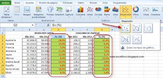 VBA: Gráfico de dispersión con etiquetas personalizadas.