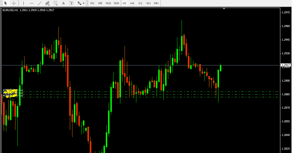 Forex t127