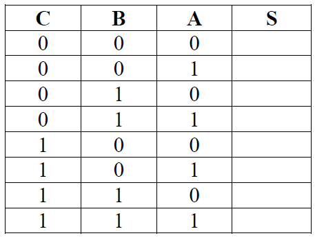 Portes logiques et alg bre de boole exercices corrig s tp - Table de verite multiplexeur 2 vers 1 ...