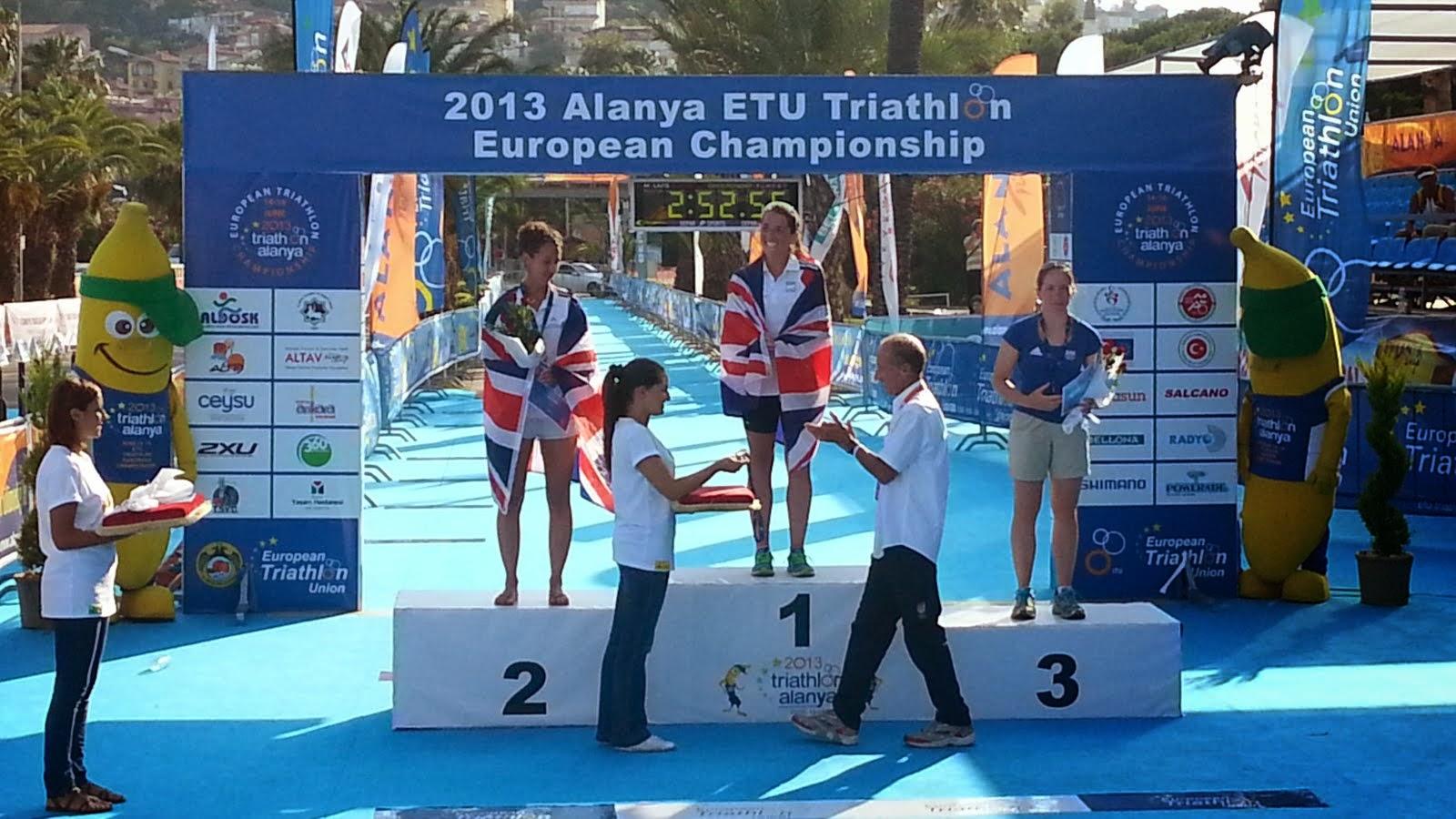 2013 European Champion