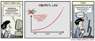 Imagen de la percepción de las velocidades de Internet