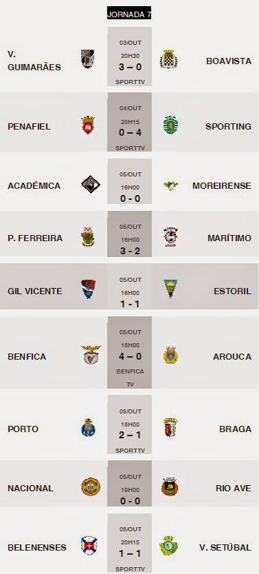 Primeira Liga 2014-2015 7ºJornada