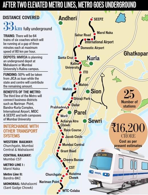 Mumbai metropolitan region development authority tenders dating 4