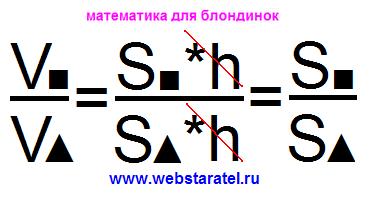 Квадрат и призма. Формула отношения объемов призм с одинаковой высотой. Математика для блондинок.