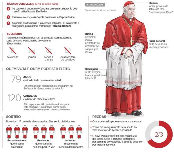 Saiba mais sobre o inicio do conclave!