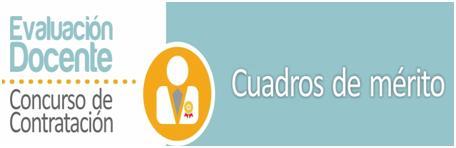 Minedu cuadro de merito del concurso de nombramiento y for Concurso meritos docentes 2016