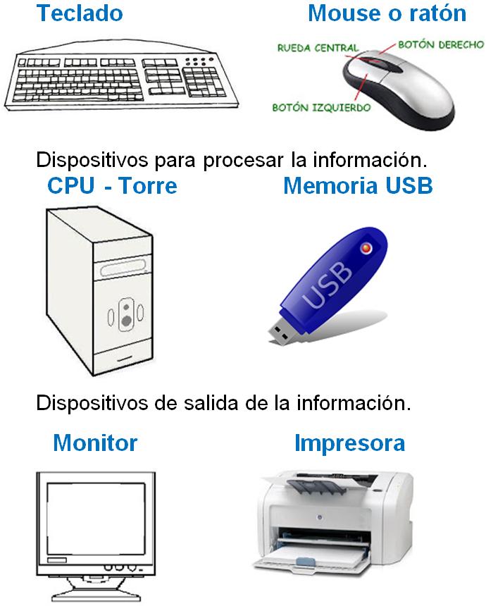TERCERO | Tecnología e informática Colegio Puiqui