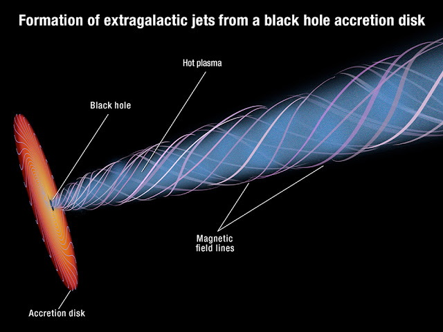 Real Black Hole in Space Real Black Hole in Space Nasa