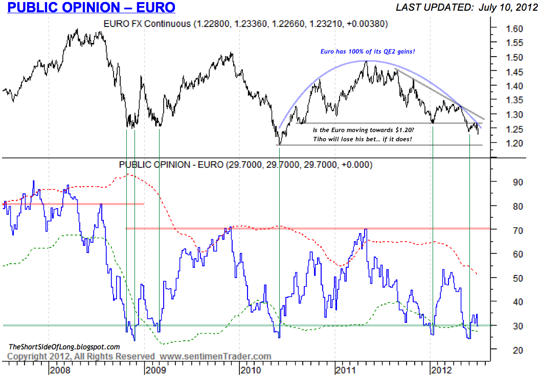 Euro+Sentiment.png