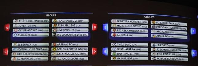 drawing liga champions 2014-2015