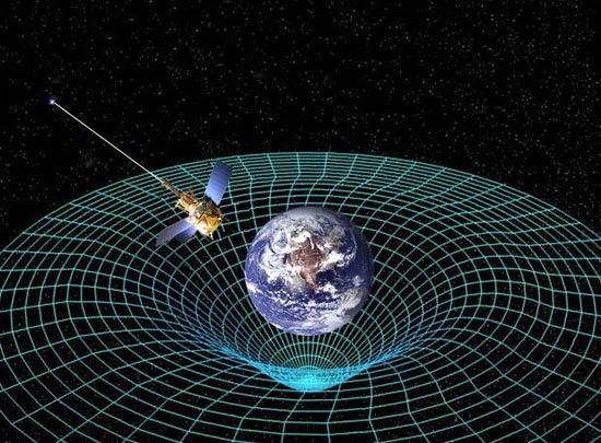 Гравитационные поля