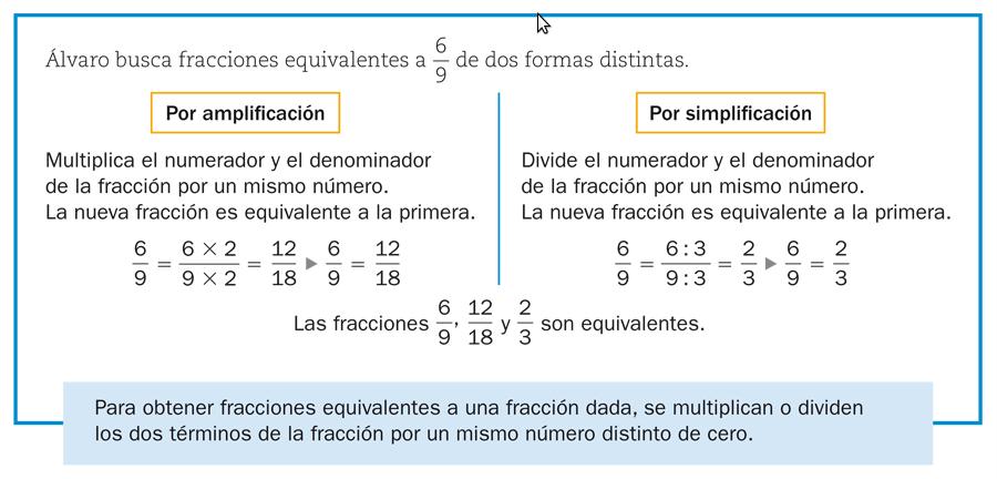 Único Simplificación Y Fracciones Equivalentes Hoja De Cálculo ...