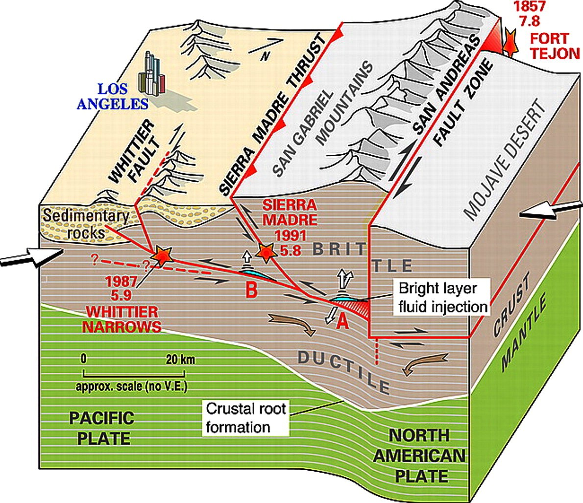 Shallow earthquakes, deeper tremors along southern San Andreas ...