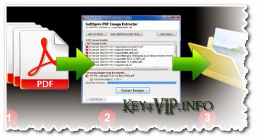PDF Image Extraction Wizard 6.15 Full,Phần mềm trích ảnh từ tập tin PDF