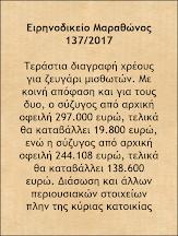 Τεράστια διαγραφή χρέους
