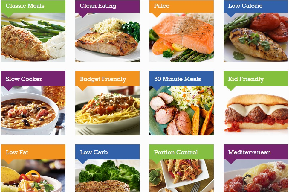 eMeals meal planning
