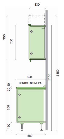 Bricolaje y carpinter a de madera cocinas for Medidas estandar de modulos de cocina