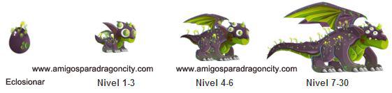 imagen del crecimiento del dragon toxico
