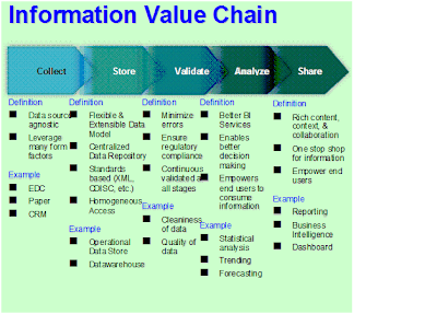 Value Chain Sample