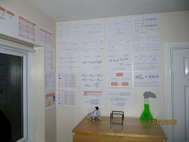 Chemistry Wall