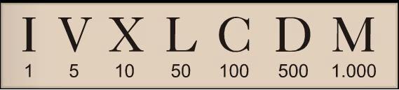Resultat d'imatges de números romans