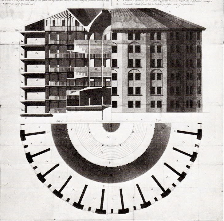 an introduction to the foucaults concept of the panopticon The panopticon is at the core of what foucault called the disciplinary society the panopticon, ritzer maintains in his contemporary sociological theory and its classical roots (which i draw on here), is a specific example of hierarchical power: the superordinates construct the panopticon, the subordinates are its 'inmates.