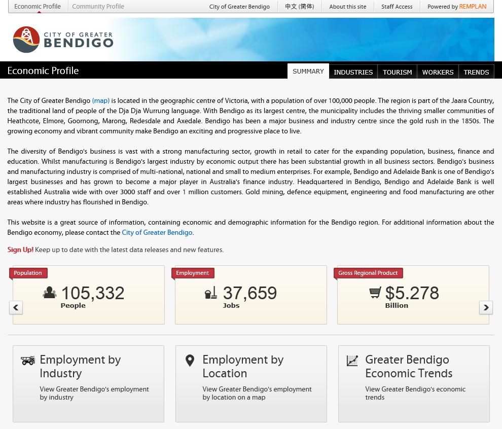 http://www.economicprofile.com.au/bendigo